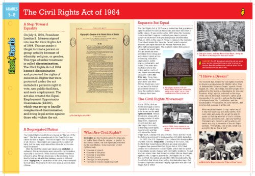 Civil Rights Act of 1964 FlashCharts