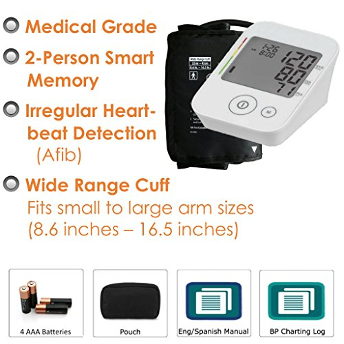 Blood Pressure Monitor + Infrared Thermometer + Fingertip Pulse Oximeter + Vital Signs Guide Book with COPD CHF CVA Management Charts and Nutrition Guide - Complete Home Health Kit in Gift Ready Box by Multi-Brand Bundle (Image #2)
