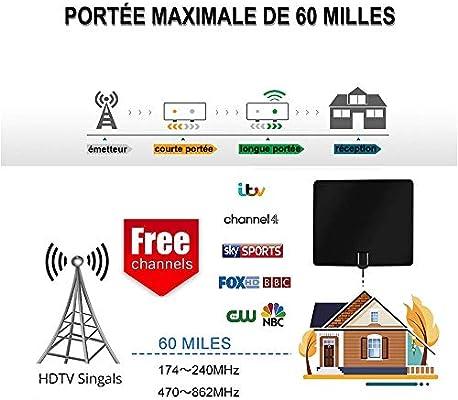 Ponangaga Antena TV Interior HDTV, 2018 Versión Antenas Potente TNT antenneure amplificada 60 + Miles con 13 ft de Alta Performance Cable Coaxial Soporte VHF/UHF/FM: Amazon.es: Electrónica