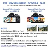 Aiguozer SD Card Camera Reader Adapter for iPhone