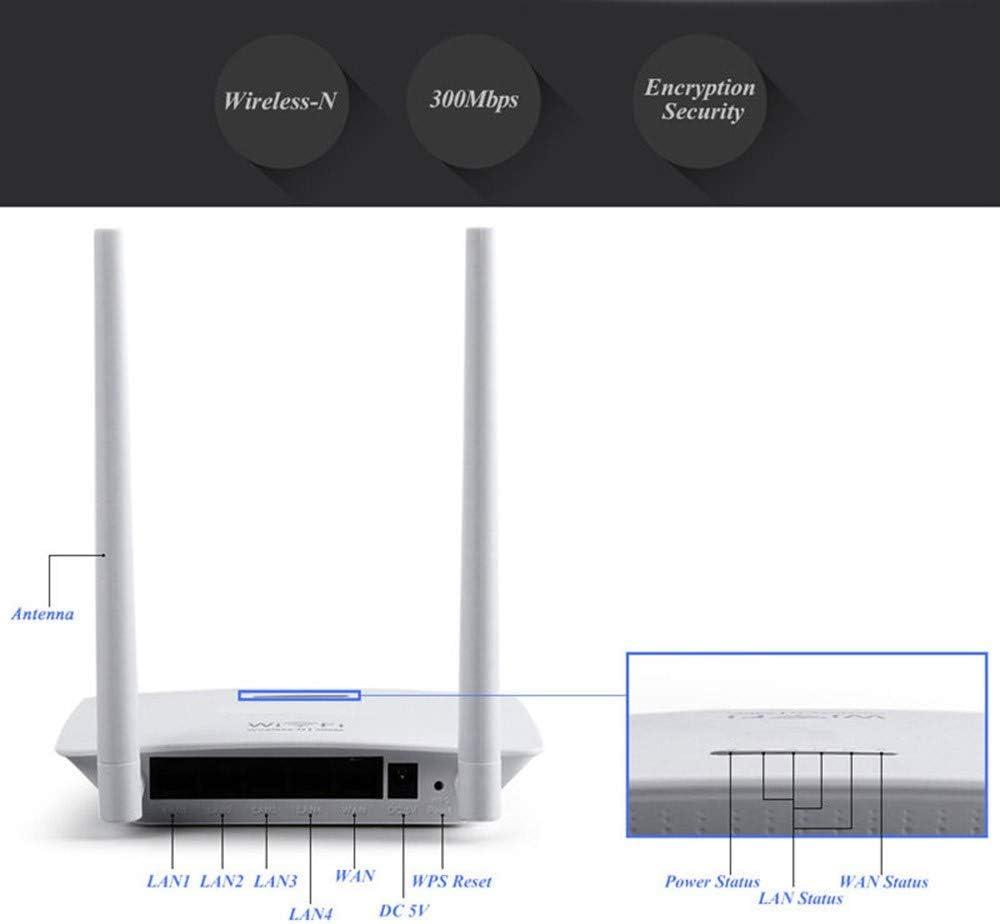 Support Auto MDI//MDIX//WPA // WPA2 WPA-PSK//WPA-2PSK Four RJ45 LAN Ports Smart WiFi Router 4 Antenna WI-FI Router One RJ45 WAN Port Home Dual Band 300Mbps Wireless Speed