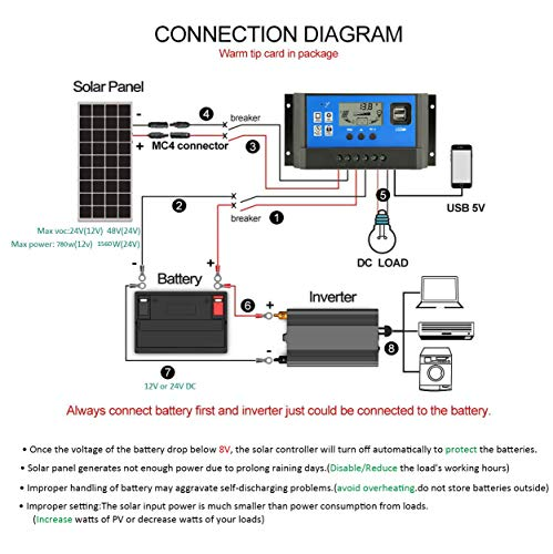 PowMr 60a Charge Controller - Solar Panel Charge Controller 12V 24V,Adjustable Parameter LCD Display Current/Capacity and Timer Setting ON/Off with 5V Dual USB(CM-60A) by PowMr (Image #5)
