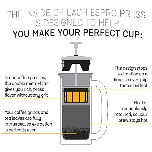 Espro 1032C2 P7 French press, 32 Ounce, Polished Stainless Steel