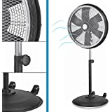 """20"""" High Performance Turbo Shroud Pedestal Industrial Fan 8300 CFM Commercial, Industrial, Warehouse use"""