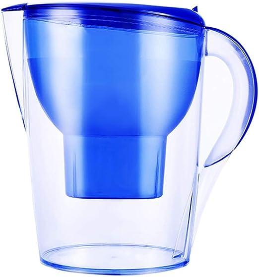RMXMY Jarra compacta for filtro de agua, sin BPA - Filtro doméstico Filtro purificador de agua Filtro