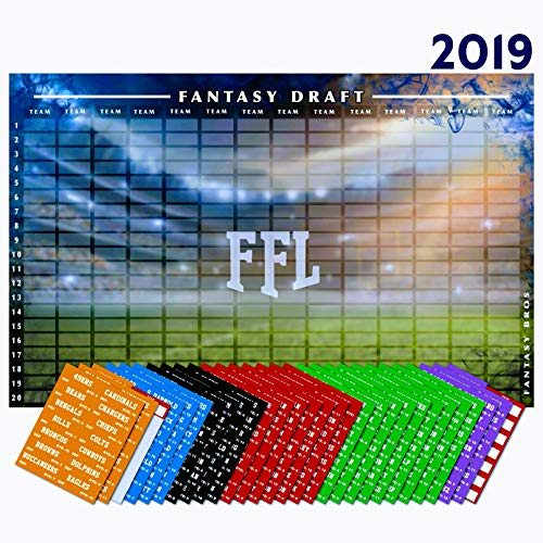 2019 Fantasy Football Draft Board Kit with Over 400 Player Labels Alphabetized by Position Color Coded by Team