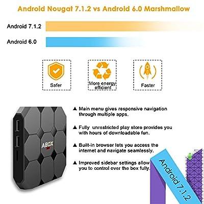 2018 Model GooBang Doo ABOX A1 max Android 7.1 TV BOX, 2GB RAM 16GB ROM Bluetooth 4.0 Amlogic S905W Quad Core A53 Processor 64 Bits