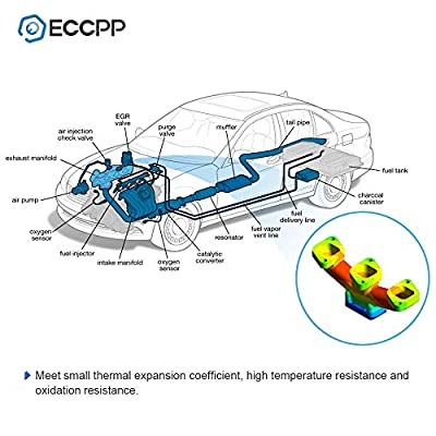 ECCPP Exhaust System HDSHC01EX Replacement Exhaust Manifolds Fit for 01-05 Honda Civic EX 1.7 D17A2 4CYL: Automotive