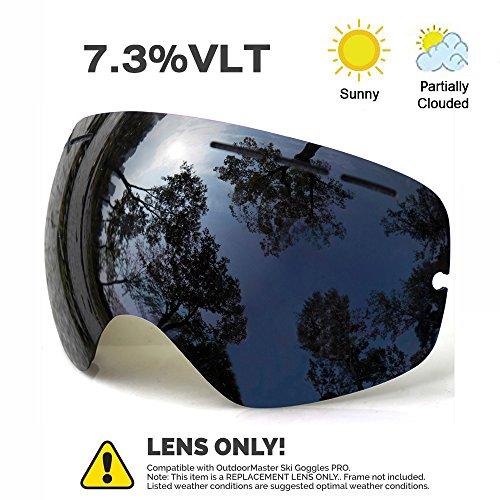 Juli Ski Goggles BNC Replacement Lens