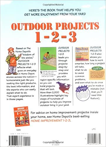 Home depot home improvement projects
