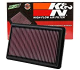 K&N 33-2454 High Performance Replacement Air Filter for 2010-2011 Acura MDX/ZDX 3.7L V6
