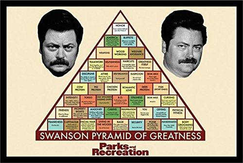 "buyartforless Framed "" Parks And Recreation - Swanson Pyrami"