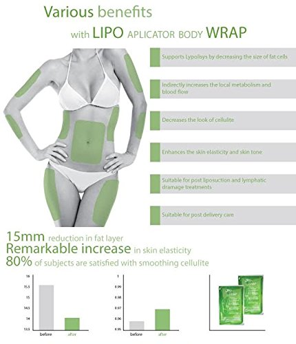 Amazon ultimate body wrap lipo applicator kit 6 wraps and amazon ultimate body wrap lipo applicator kit 6 wraps and defining gel 507 oz skinny wraps it works for inch loss tone and contouring beauty solutioingenieria Image collections