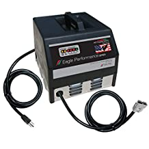 Dual Pro Eagle Performance Series Portable 48V 18Amp Club Car Bypass Charger