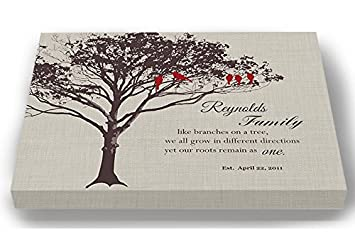 MuralMax – Personalized Family Tree Canvas Lovebirds, Romantic Lovebirds Inspirational Quote Wall Decor – Gifts for Parents Wedding Anniversary Milestone, Grandparents, Ivory 2 – Size 10 x 8