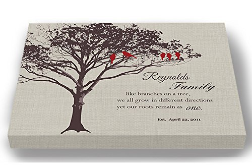 (MuralMax - Personalized Family Tree Canvas & Lovebirds, Romantic Lovebirds & Inspirational Quote Wall Decor - Gifts for Parents Wedding Anniversary Milestone, Grandparents, Ivory # 2 - Size 10 x 8)