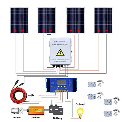 ECO-WORTHY 400W Solar Panel Kits: 4pcs 100W Poly Solar Panel + 4 Strings Solar Combiner Box +1500W Solar Power Inverter + 60A Charge Controller + 16Ft Cable +4 Sets Z ()
