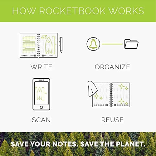 Rocketbook Smart Reusable Notebook  DotGrid EcoFriendly Notebook with 1 Pilot Frixion Pen  1