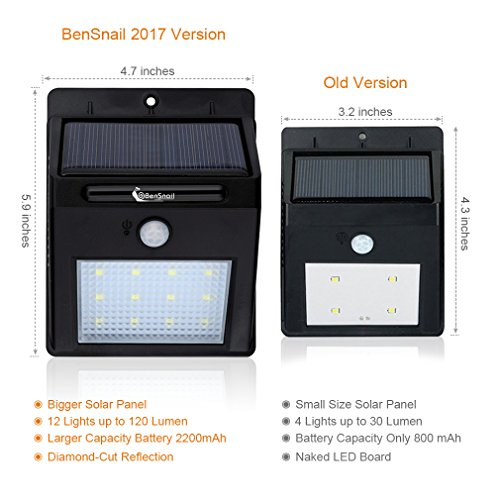 Solar Lights Outdoor, Bensnail 12LED Motion Sensor Light Waterproof all Weather Bright Security light for Yard Garden Patio Deck Driveway Pathway Door (4-Pack 2017 Version)