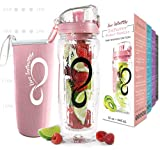 Best Infuser Water Bottles - 32 Oz. Fruit Infuser Water Bottles Recipe EBook Review