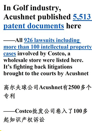 In Golf industry, Acushnet published 5,513 patent documents here——All 926 lawsuits including more than 100 intellectual property cases involved by Costco, a wholesale store were listed here.