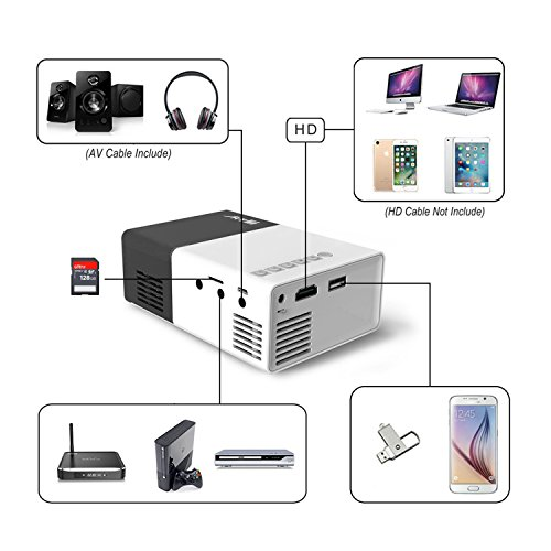 Pico projector artlii portable led projector home cinema for Laptop pico projector