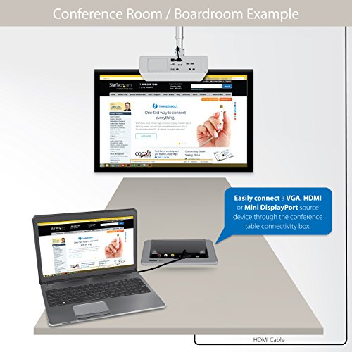 51qSJT69vpL - StarTech.com BOX4HDECP Conference Table Connectivity Box - HDMI/VGA/Mini DisplayPort to HDMI Output with Fast Charge USB and Ethernet Pass-Through