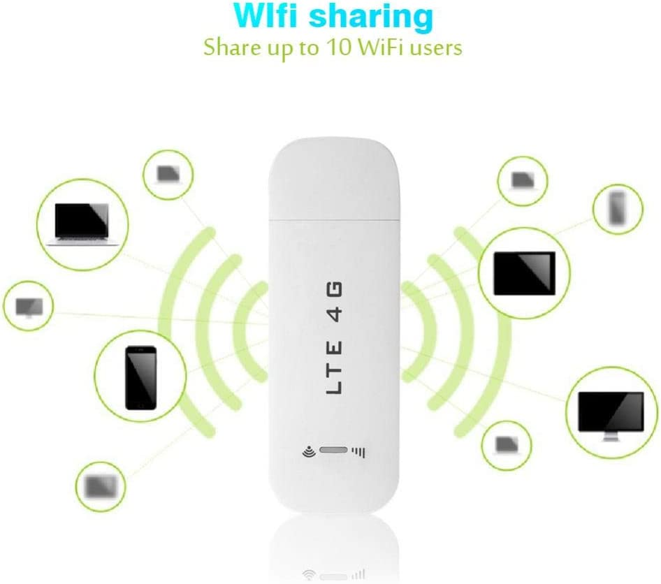 Without WiFi Function USB Network Adapter 4G LTE Wireless WiFi Dongle Hotspot Router Modem Stick for Win 2000//2003//XP//Vista//7//10