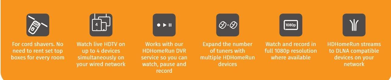 SiliconDust HDHomeRun expandido 4 sintonizador DVB-C HD compatible ...