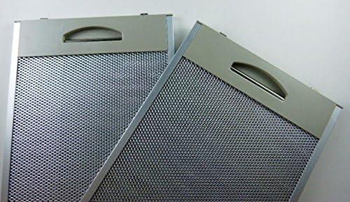 La Factoria del Recambio Filtro Campana Cocina TEKA CNL2000; 500X188 MM (2 Unidades) (524780023): Amazon.es: Hogar