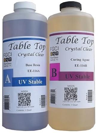 Amazon Com Epoxy Table Top Resin 1 1 2 Quart Kit