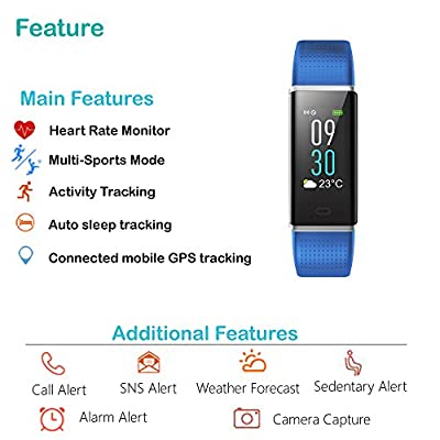 Willful Fitness Tracker with Heart Rate Monitor, Fitness Watch Pedometer Watch Activity Tracker,IP68 Waterproof Color Screen,Step Counter Sleep Monitor 14 Sports Tracker for Kids Women Men