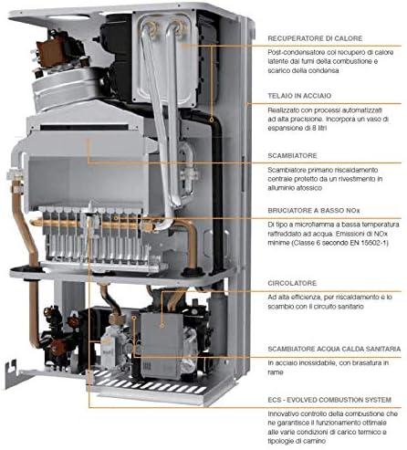 Ferroli Caldera DivaCondens de 24 kW y kit para el humo