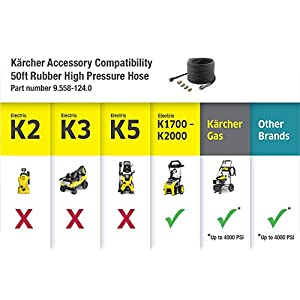 Karcher Replacement Extension High Pressure Hose for Home & Garden Gas Pressure Washers, 50-Feet