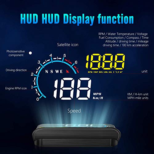Car Hud Display,ACECAR Upgrade Head Up Display Dual Mode OBD2/GPS Windshield Projector with Speed,Digital Clock,Overspeed Warning,Mileage Measurement,Water Temperature,Direction,for All Vehicles