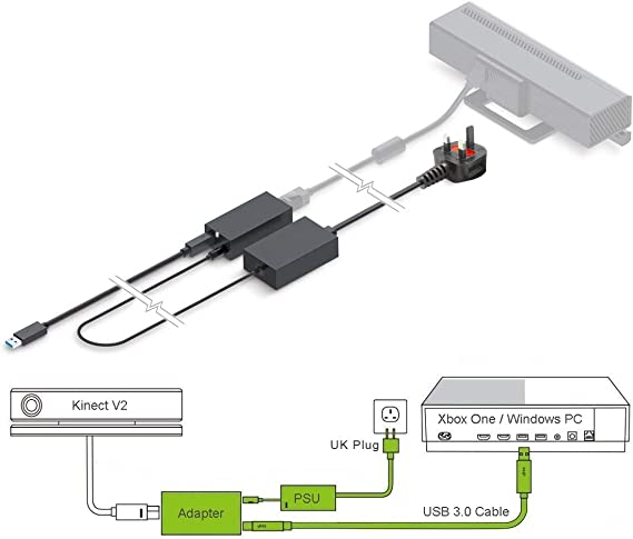 PeakLead [Edición Mejorada] Adaptador Kinect, Adapter USB 3.0 Que Conecta el Sensor Kinect V2 con Xbox One S, Xbox One X y Windows 8, 8.1, 10 PC, Fuente de alimentación del UK