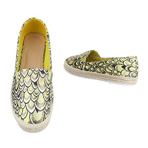 Ital Design Loafer Women's Grün Flats 4B74wrnq
