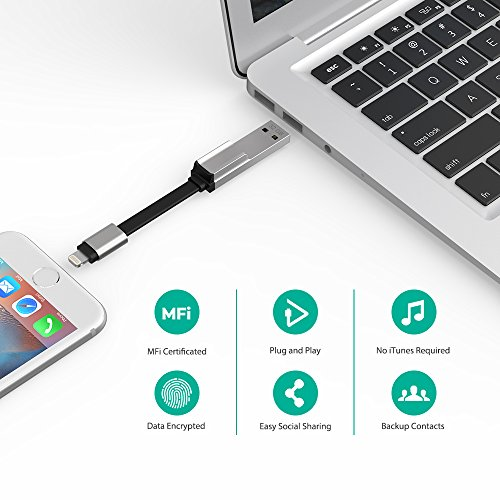iPhone Flash Drive, RAVPower 64GB 2 in 1 Photo Stick with MFi Charger Cable,Touch ID Encryption,External Storage with iPhone and iPad