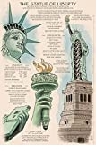 Statue of Liberty National Monument - New York City, NY - Technical (9x12 Art Print, Wall Decor Travel Poster)