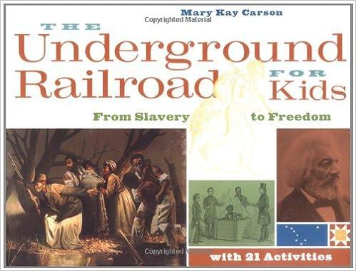 Western Pennsylvania Underground Railroad Sites