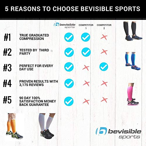 Buy shin sleeves for shin splints