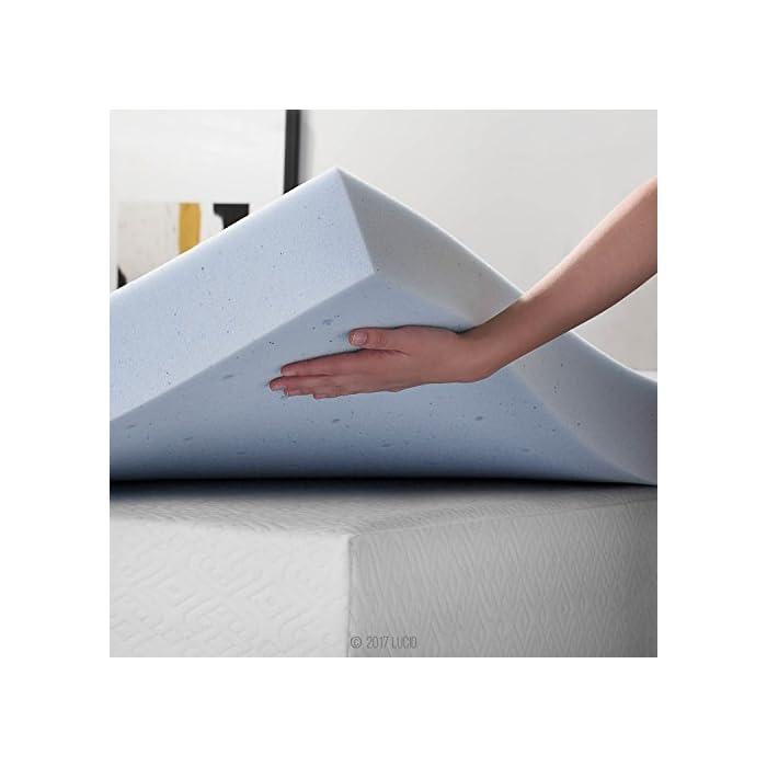 buy memory foam mattress or memory foam mattress topper shopforourhome. Black Bedroom Furniture Sets. Home Design Ideas