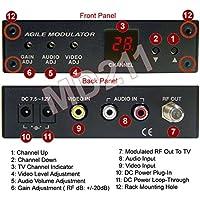 All-Channel NTSC Composite Video Audio To RF Coax Modulator