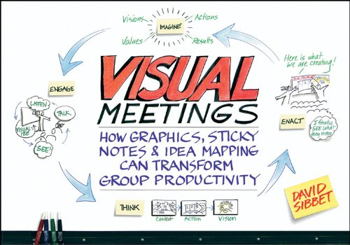 Visual Meetings: How Graphics, Sticky Notes and Idea Mapping Can Transform Group Productivity ()