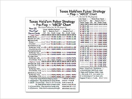 Texas holdem betting basics wallet betting shop inside
