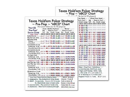 """(2ct) Texas Holdem Poker """"ABCD"""" Strategy Wallet Cards I&II (Pre-Flop, Flop, Turn & River) PDF"""