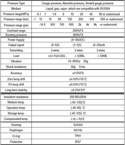 Gurlleu Industrial Pressure Transducer, -14 5~+145psi Range
