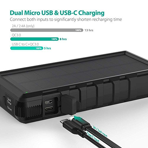 RAVPower 25000mAh Solar Portable Charger with Micro USB & USB C Inputs, Quick Charge Solar Power Bank with 3 Outputs, External Battery Pack with Flashlight - Shock, Dust & Waterproof