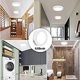 DLLT Modern LED Flush Mount Panel Ceiling