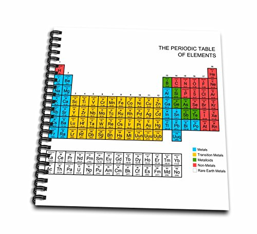 3dRose db_76644_1 Periodic Table-Academic Educational Gift for Science Fans Chemistry Physics Red Green Blue Yellow-Drawing Book, 8 by 8-Inch by 3dRose